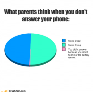what_parents_think_when_you_dont_answer_your_phone_dead_dying_battery_ran_out